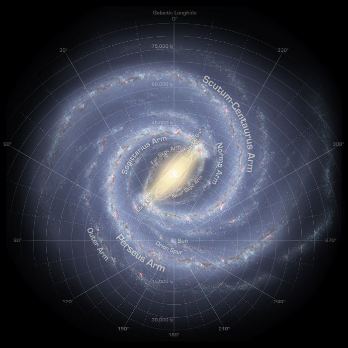 Extreme Celestial Objects