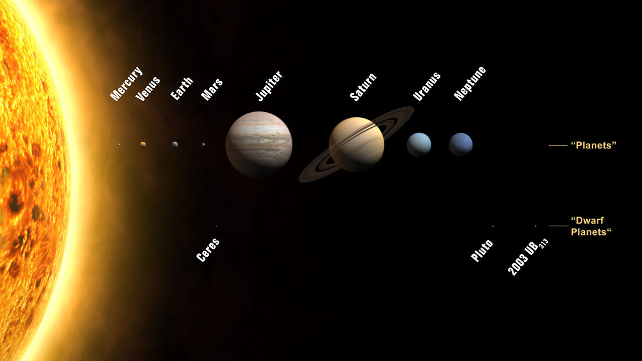 all the planets in solar system names - photo #30