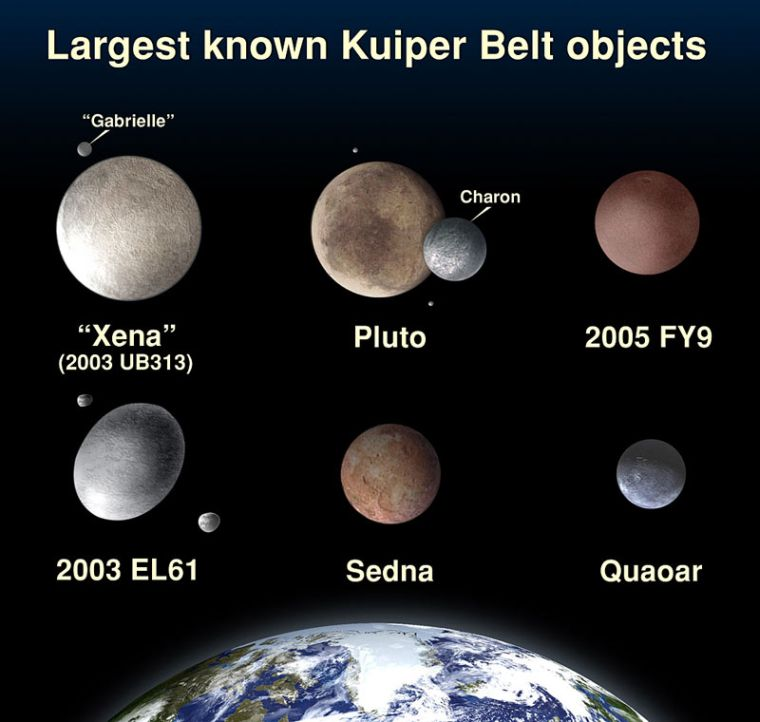 Edgeworth-Kuiper Belt and Dust Disk