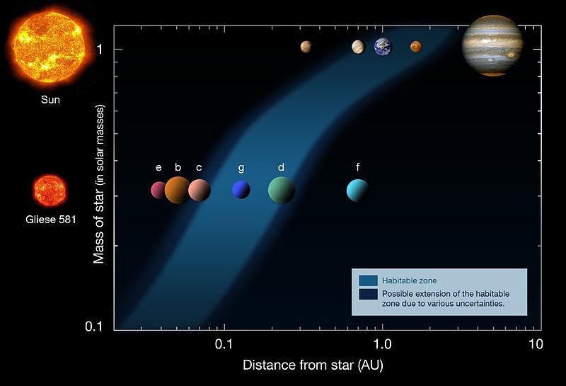 http://www.solstation.com/stars/gl581hz2.jpg