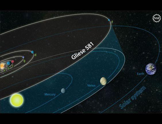 http://www.solstation.com/stars/gl581or2.jpg