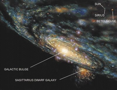 sagittarius dwarf galaxy nasa - photo #18